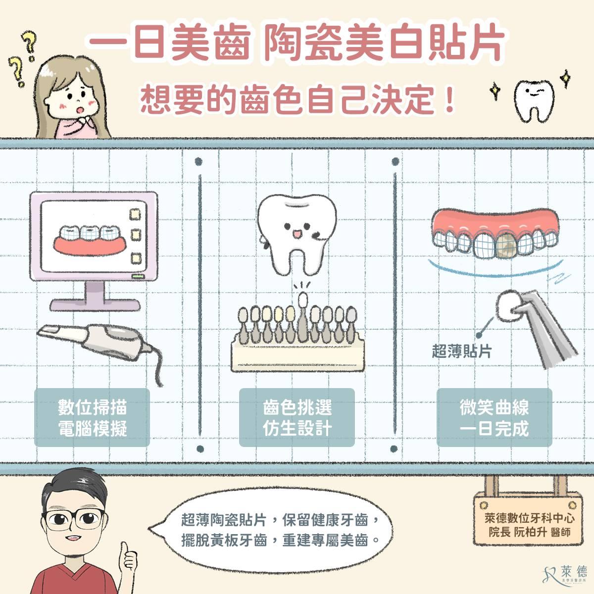 「一日美齒 陶瓷美白貼片」打造美麗微笑的快速捷徑!